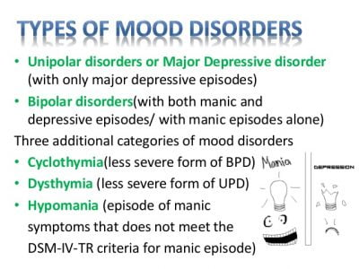Bipolar Depression Versus Clinical Depression 1